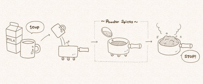 チャイの作り方 ステップ4