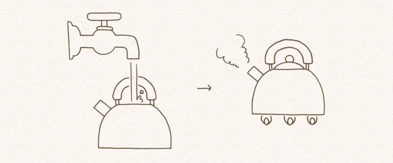 アイスティーの作り方 ステップ1