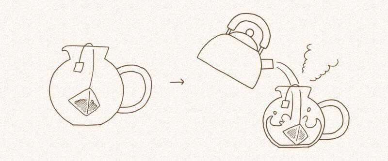 アイスティーの作り方 ステップ2