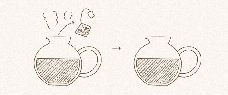 アイスティーの作り方 ステップ4